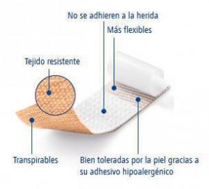 Tiritas-Tela-Elastic-10-unidades-de-6-x-10-cm